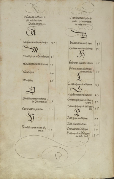 File:MS Dresd.C.93 213v.png